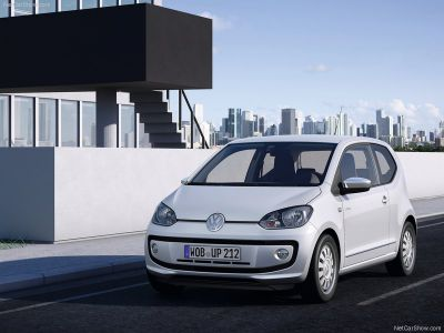 Best City Car Leasing Deals For 2015